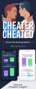 cheater-cheated-infographic-peoplefinders-1